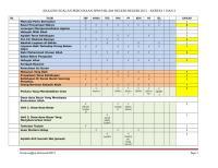 ANALISIS SOALAN PERCUBAAN SPM P.I NEGERI2 2013 KERTAS 1 DAN 2.doc