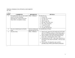 PARTIAL FINDINGS ON UPTOWN21 DOCUMENTS.doc