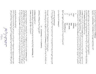 C++ in urdu.pdf